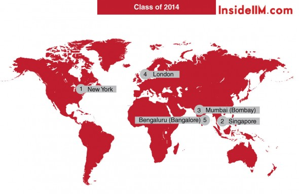 classof2014-insideiim-mostpreferredworkcities