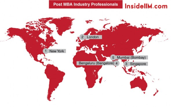 industryprofessionals-insideiim-mostpreferredworkcities
