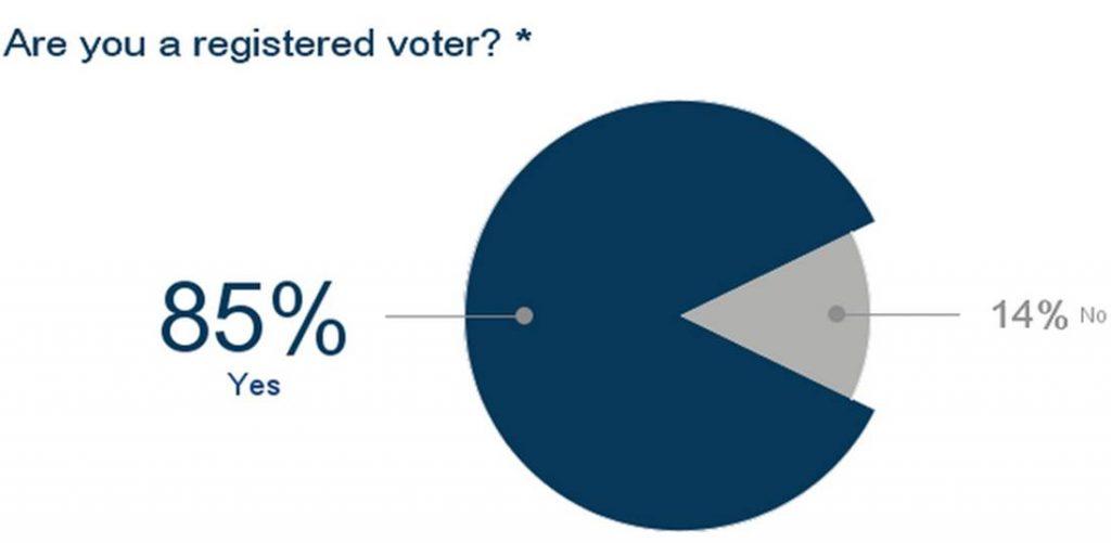 votingregistration-insideiim-opinion-poll-lok-sabha