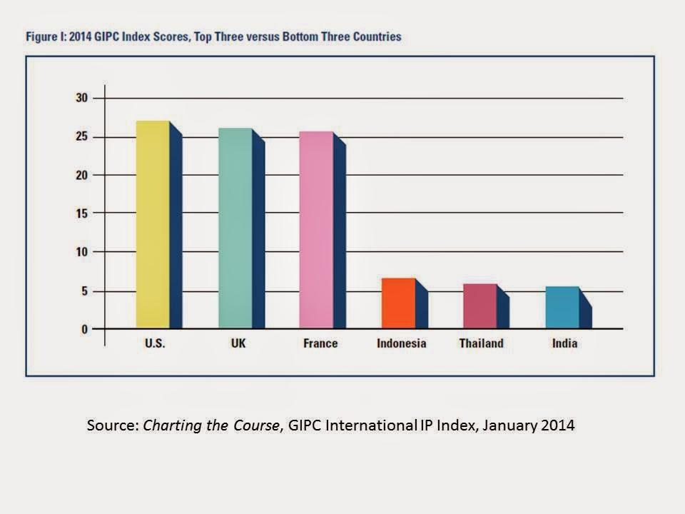 GIPC Index - insideiim - rishikeshakrishnan