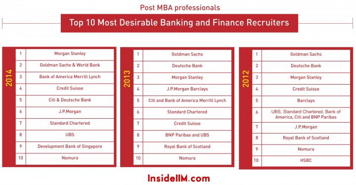 infographics_version2_banking and finance_3