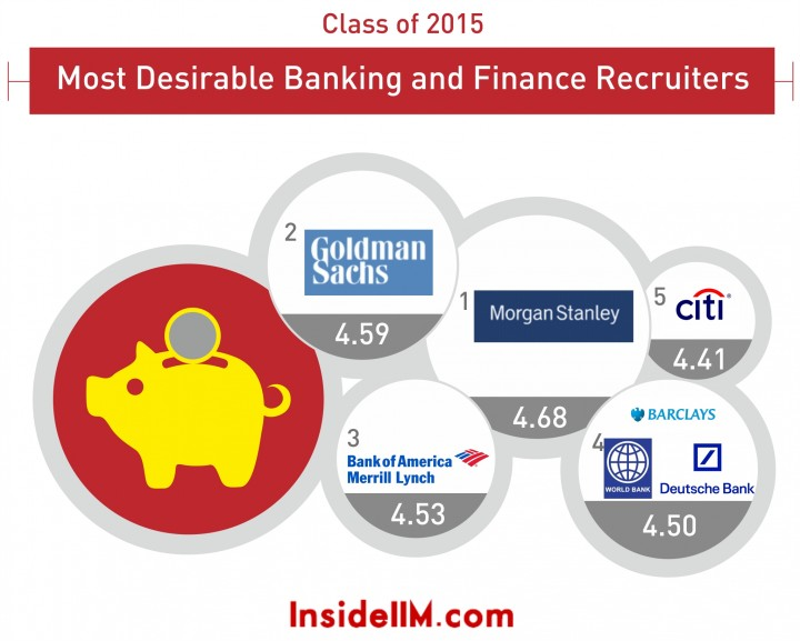 infographics_banking and finance_2015_1