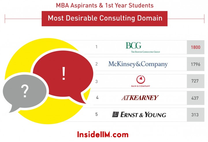 infographics_consulting_2016_1