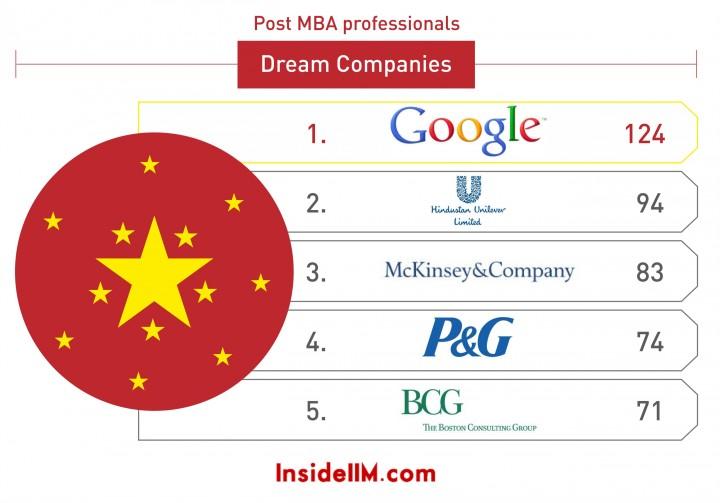 dream companies_1