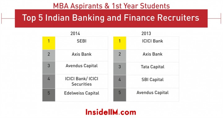 indian banking top 5_2