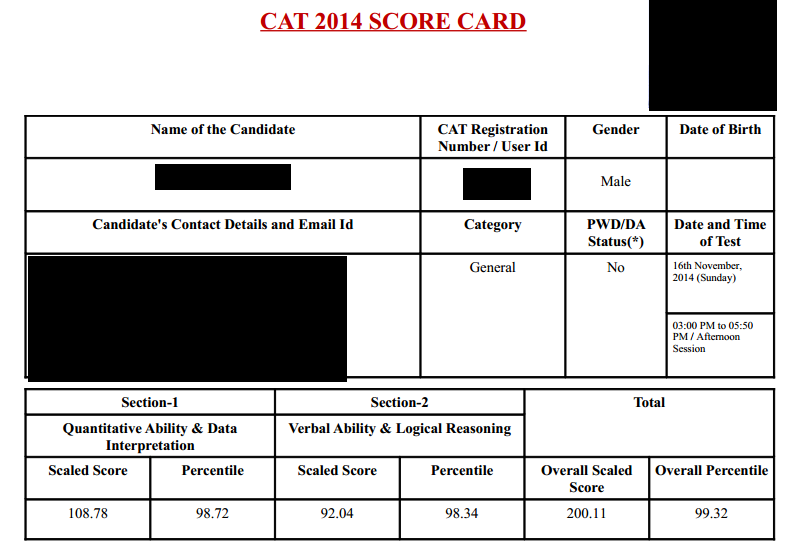 99.32 - INSIDEIIM - CAT 2014