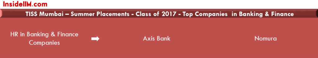TISS-InsideIIM-Summer-Placements-Classof2017-Banking&Finance