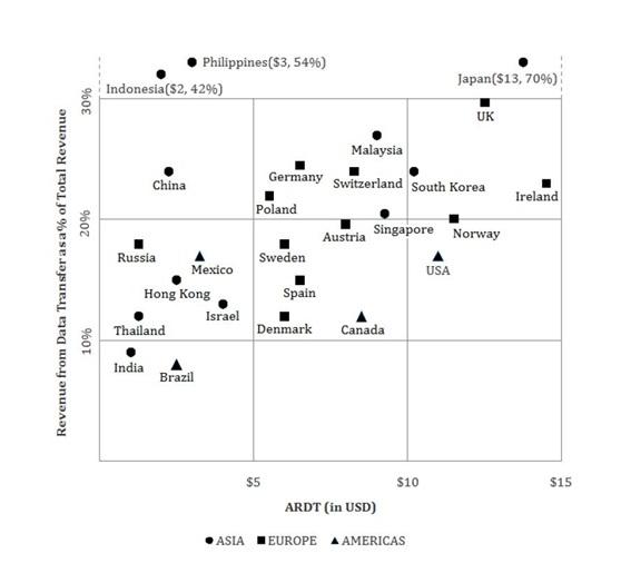 DI-Set9-selectingrightsets-CPLC-insideIIM-PartII