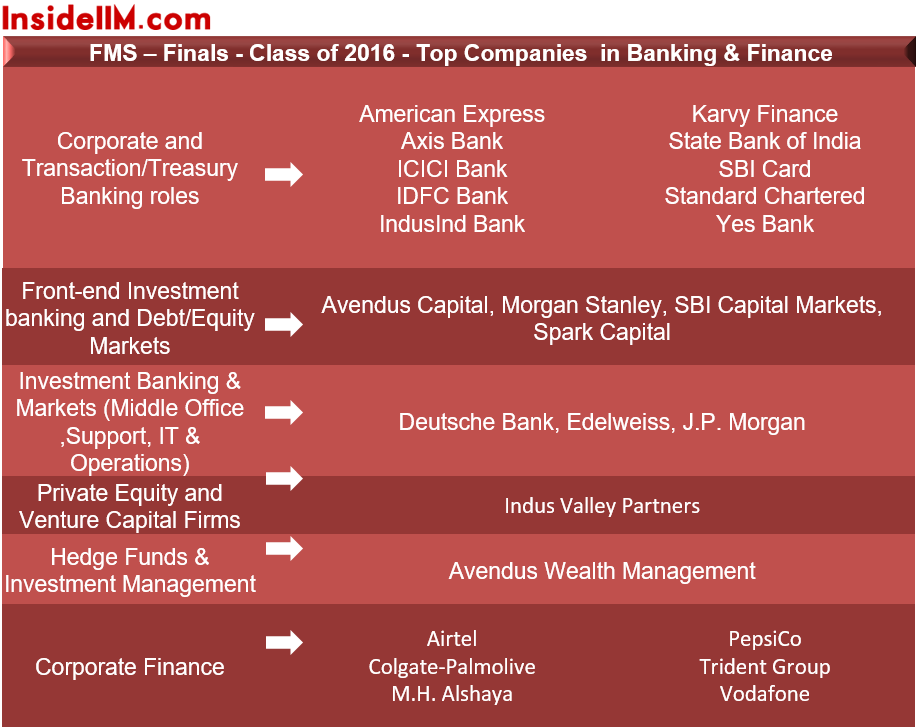 Picture1-banking and fin FMS