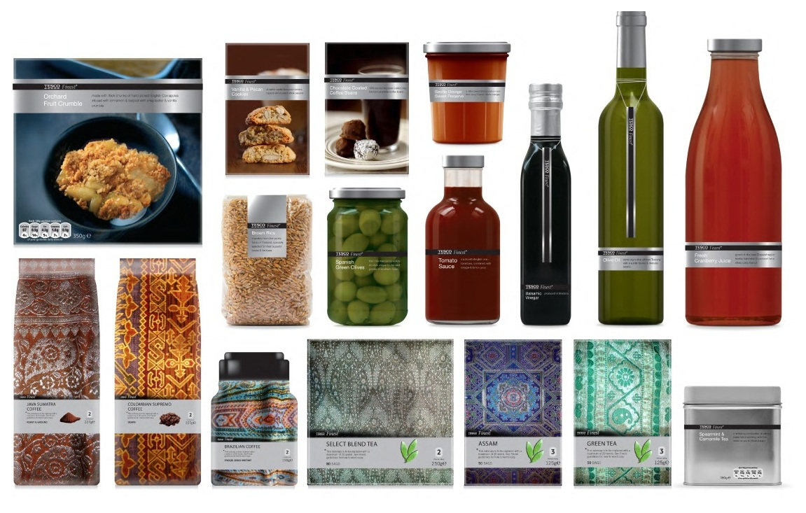 Packaging And Its Importance for FMCG Goods ⋆ InsideIIM com