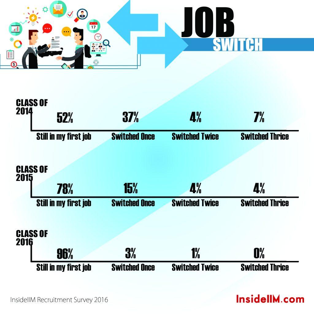 7 job switch