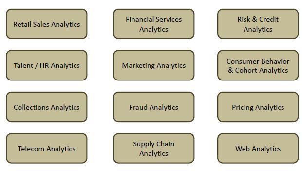 AnalyticsDomain2