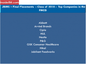JBIMS Placements 2018 - Companies: FMCG