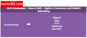 XLRI Placement - Companies: E-commerce & Advertising