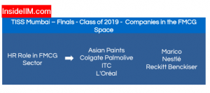 TISS Placements - Companies: FMCG